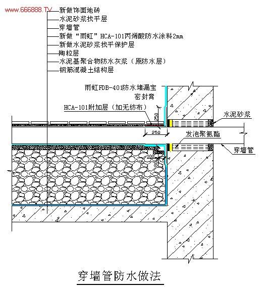 下沉式卫生间渗漏水维修经典案例(图解)