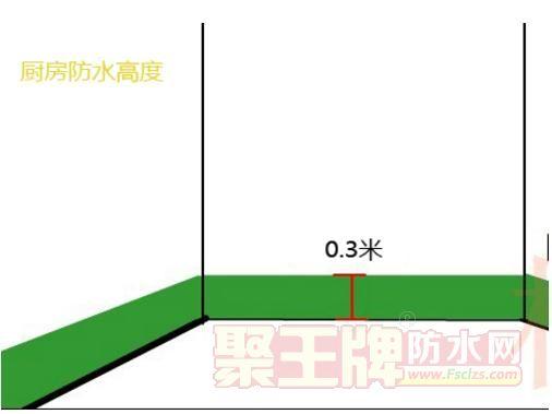 厨房防水高度设置如图
