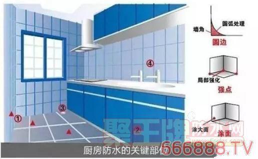 家装防水的主要部位有哪些