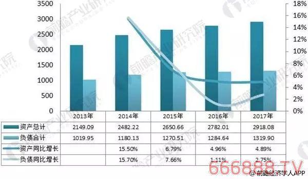 2018年涂料行业发展现状分析,转型升级取得初步成效