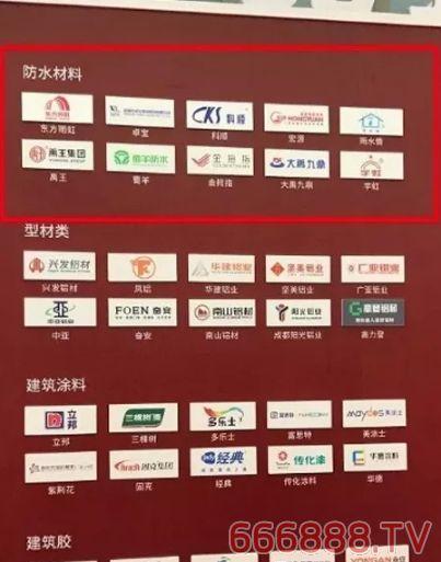 """蜀羊防水连续三年荣获中国房地产""""防水材料竞争力十强供应商"""""""