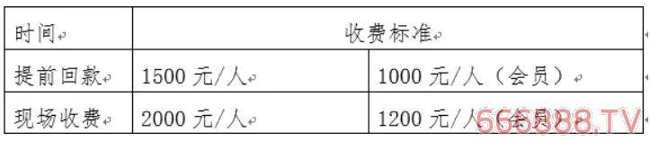 中国(潍坊)国际装配式被动房博览会将于5月16日举行