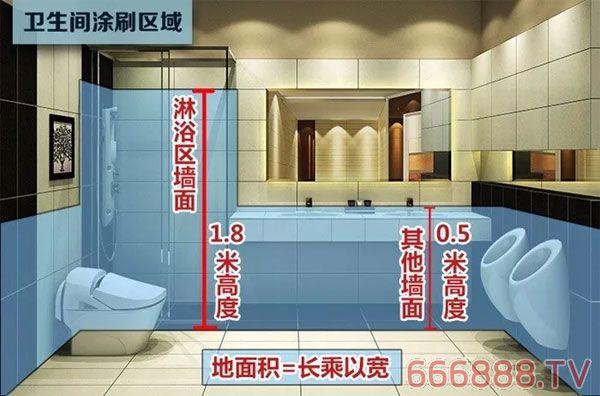装修防水工程有多重要你不知道吗?