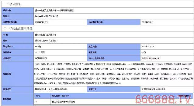 重庆一国有涂料原材料企业拍卖转让,去年亏312万元