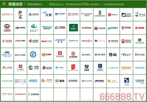 """卓宝科技被评为中城联盟绿色地产""""长期合作伙伴"""""""